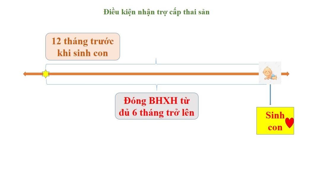dieu-kien-nhan-thai-san-1