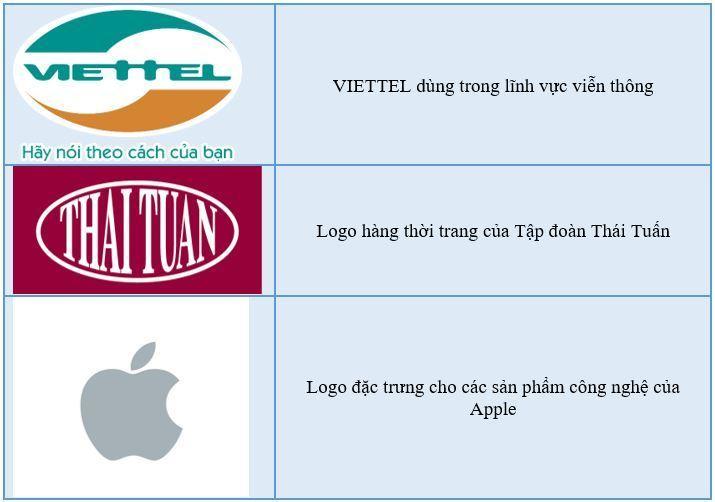 nhan-hieu-logo-thuong-hieu