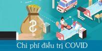 (Tiếng Việt) Lỡ bị nhiễm Covid – Tự trả chi phí điều trị hay miễn phí?